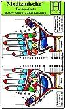 Reflexzonen Indikationen Hände - Medizinische Taschen-Karte: 4 Karten Set
