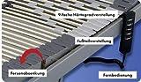 KOMFORT-SET 180 x 200 cm bestehend aus: 2 x Motorlattenrost TECHNO-FLEX elektrisch verstellbar in 90 x 200 cm – SOFORT LIEFERBAR Test