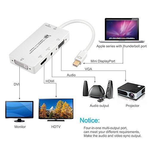 risoluzione 720p o 1080p to 1080i converter