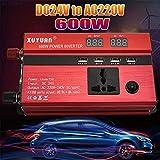Peak Car Power Inverters Review and Comparison