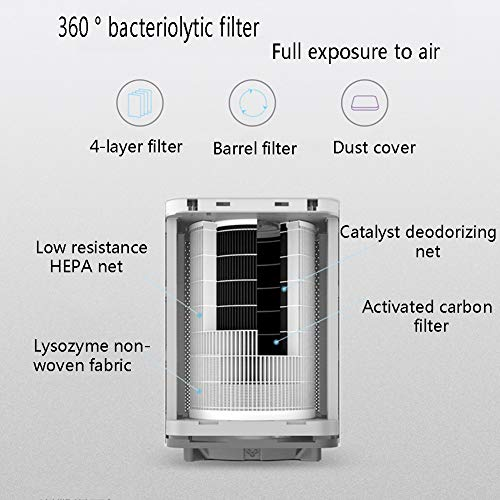 51T6JjFz6JL. SS500  - WAHHW Intelligent Air Purifier, Negative Ion Ring Filter, Intelligent Monitoring of Aldehyde Removal, Odor Elimination…