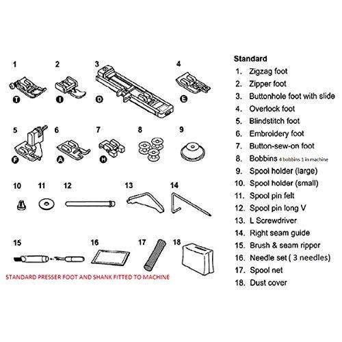 Bernette Sew&GO 8 Computer-Nähmaschine mit 197 Programmen – Nähen, Patchen, Quilten - 8