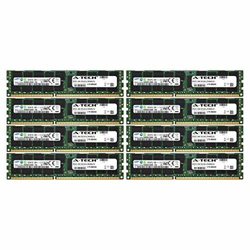 A-tech For Apple 8gb Kit 2x 4gb Pc3-10600 Mac Mini Imac Macbook Pro Mid 2010 Late 2011 A1286 Md311ll/a A1297 Mc511ll/a A1312 Mc309ll/a A1311 Mc812ll/a Mc813ll/a Mc814ll/a Mc815ll/a A1347 Memory Ram