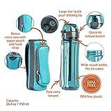 Invigorated Water – pH REVIVE – Trinkflasche mit Wasserfilter für basisches Wasser – mit Transporthülle – Aquablau – 750 ml - 9
