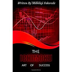 The Ichimoku Art Of Success