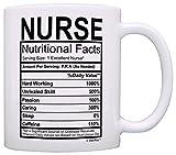 Nurse Mugs Review and Comparison