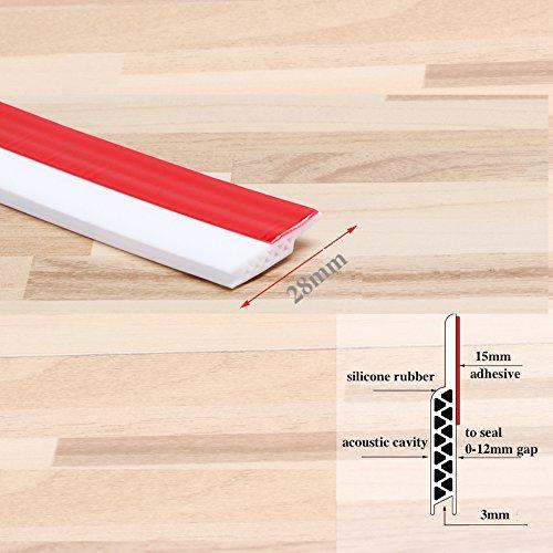 3BLUESKY Selbstklebend Tür Dichtungen Akustik Draft Stopper untergrenze Silikon 28x 910mm 1–1/20,3cm X 2,98Füße Weiß (Draft Tür Stopper)