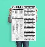 Guitare Référence Poster est un Accord Educational Poster avec Accords de référence, formules et Balances pour Guitaristes et professeurs 24'x 91,4cm
