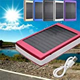 Probeatz Solar LED Charging Reliable 20000 mAh Solar Power Bank Compatible For All Mobiles, Tablets (Assorted Color)