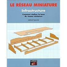 Infrastructure : Directives pratiques pour l'élaboration et la réalisation
