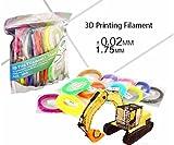 PLA SUNLU 3D Bolígrafo impresión Filamento 20 Colores incluyendo 4 Luz luminosa 3D Impresora Filamentos Consumibles Material