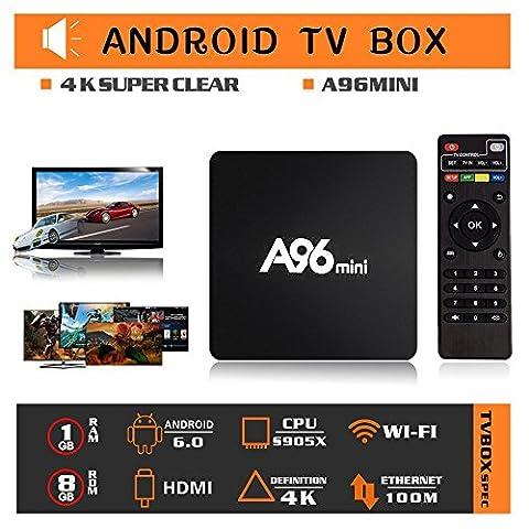 Android TV Box , Smarter Android 5.1 A96 Mini Set Top Box Amlogic S905 Quad Core ARM Cortex A53 2GHz Wifi Internet Box With Smart MINI PC TV Boxes 1GB/8GB/4K