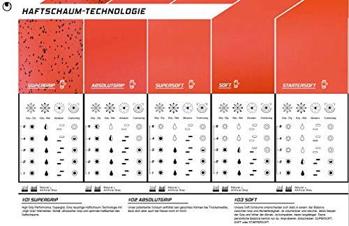 uhlsport Torwarthandschuhe Next Level -Soft SF Junior - In den Größen 4-8 Innenhand, Keeper-Handschuhe entwickelt mit Profis-Optimaler Halt und Grip, in Kindergrößen verfügbar, Marine/Fluo rot, 4