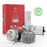 Wiseshine h4 9003 hb2 hi/lo canbus CREE LED birne...