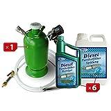 TORALIN DPF Startpacket Reiniger Dieselpartikelfilter