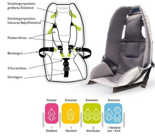 Preisvergleich Produktbild Burley Burley Baby Snuggler Sitzeinlage