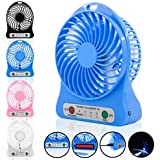 Zomoza Personal Fan USB/Rechargeable Battery Operated With LED Light, Quiet