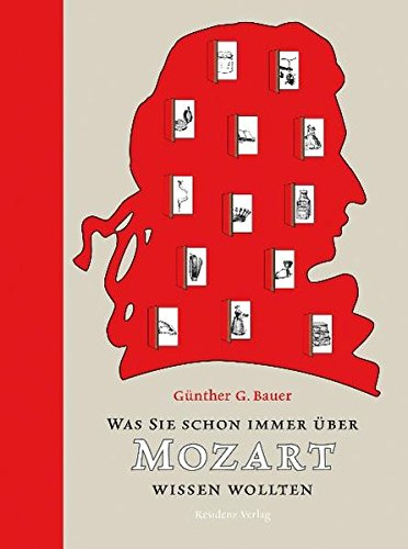 Was Sie schon immer über Mozart wissen (Was Perücken)