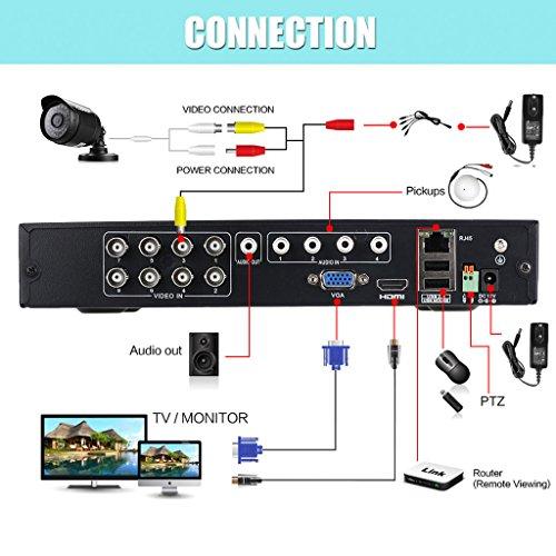 FLOUREON DVR Kit Videosorveglianza (8CH 1080N AHD HDMI DVR + 4 * 960P 2000TVL 1.3MP Telecamera Esterno), Backup USB, Allarme Email, Sistema di Sicurezza, Hard Disk Non Incluso - 4