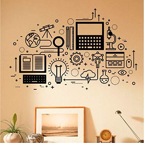 Pbbzl Computertechnik Wandtattoo Vinyl Aufkleber Wissenschaft Bildung Home Schule Klassenzimmer Kunst Decor Selbstklebende Wandbilder66X42 Cm
