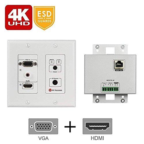 HDMI VGA Wall Plate Extender Transmitter Socket, 4K x 2K, HDCP2.2, Bidirectional IR,RS232,EDID Management, over single CAT5e/CAT6/CAT7, 40M 4K60Hz, 70M 1080P, 3.5mm Audio Jack, Aluminum case, Built-in IR Receiver, White Faceplate 2-Gang decorative cover