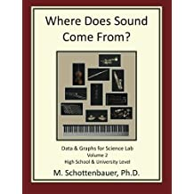 Where Does Sound Come From?  Data & Graphs for Science Lab: Volume 2