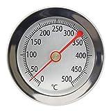 Edelstahl 500 °C Grad Thermometer Wasserdicht mit Messing Konus, Bratofen, Backofen, Pizzaofen, Holzofen, Holzbackofen, Ofenthermometer Analog und Bimetall