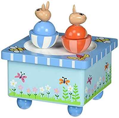 Orange Tree Toys - Peter Rabbit - Wooden Music Box