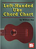 William Bay: Left-Handed Uke Chord Chart. Für Ukulele