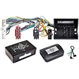 Tomzz Audio 2403 036 Doppel Din Radioblende Kompatibel Elektronik