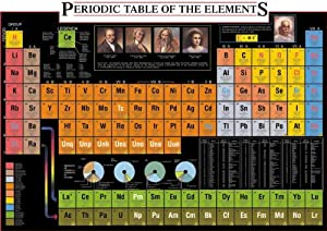International Publishing 0804 N00007b - Periodic Table of The Elements, clásica Puzzle