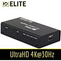 HDMI Splitter 4 ways