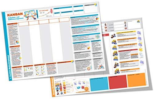 Scrum & Kanban Methoden Plakat / Poster, DIN A1, Projektmanagement kurz und knapp, inkl. Task-Boards