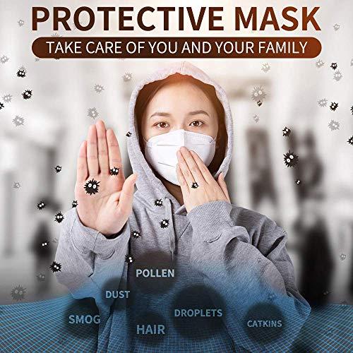 3m maschere smog