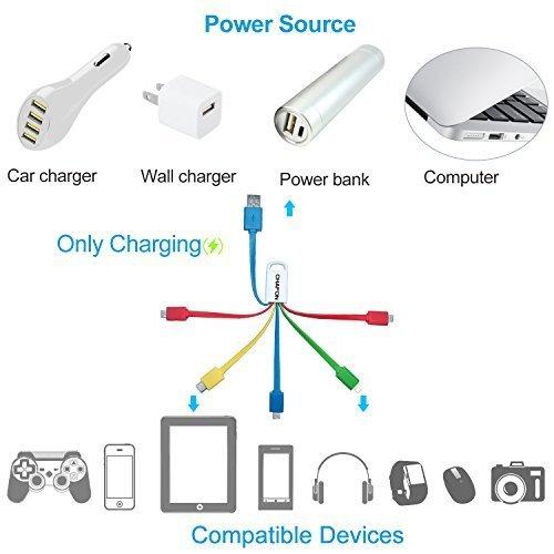 Cavo USB multiplo, Chafon 6 in 1 cavo USB multiplo con C-tipo, 8 pin Pin, Mini USB, 2 Micro USB connettore per iPhone, Samsung, HTC, LG, Nexus, Motorola e altro---2 pacco colorful