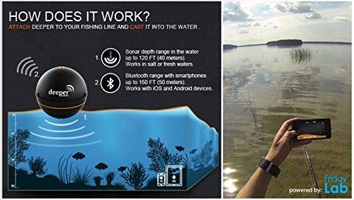 Deeper Pro Plus mit WIFI und GPS von Friday Lab mit 230 Volt Ladegerät & 12V Autoladegerät Adapter - Fischfinder mit WIFI wireless für iOS & Android Fishfinder für Tablet Smartphone iPhone iPad Smartphone Tablet Android 4.0 Apple iOS 7.0 Deeper Pro + - 6