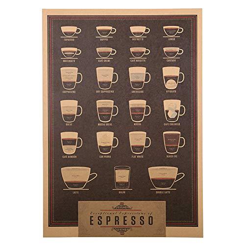Italien Kaffee Espresso Passendes Diagramm Papier Poster Bild Cafe Kitchen Decor 51x35.5cm (Espresso-diagramm)