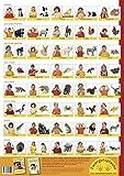 Babyzeichen-Plakat: Tierzeichen
