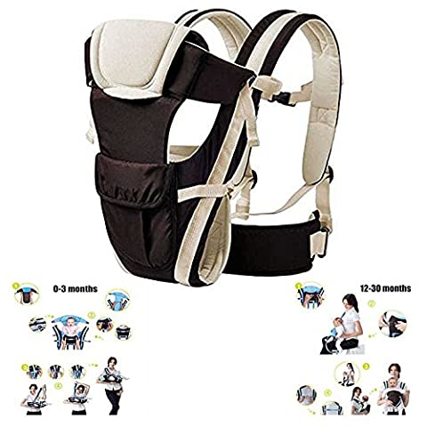 Itian Adjustable 4 Positions Carrier 3D Backpack Pouch Bag Wrap