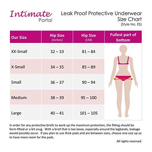 Intimate Portal Damen Essentials Hochgeschlossener Auslaufsicherer Hygieneslip Violett Rosa