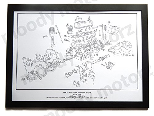 Mini Cooper Classic Motor Diagramm Schematische A2A3Größe Hand Drawn gerahmtes Bild
