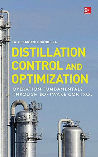 Distillation Control & Optimization: Operation Fundamentals -