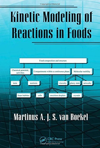Kinetic Modeling of Reactions In Foods (Food Science and Technology) by Martinus A.J.S. van Boekel (2008-12-18)