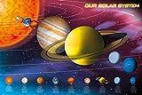 GB Eye LTD, Solar System, Poster, 61 x 91,5 cm