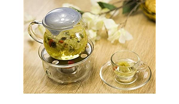 Chinesischer Tee wird verwendet, um Gewicht zu verlieren