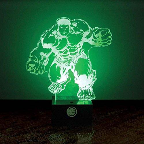 Paladone-GIFPAL194-Lmpara-para-Mesilla-Hulk-Multicolor