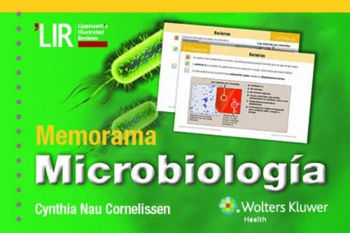 Memorama Microbiología por Cynthia Nau Cornelissen