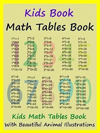 Kids math tables book teach math tables to your kids ebook megs kids math tables book teach math tables to your kids fandeluxe Gallery