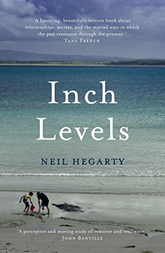 inch-levels