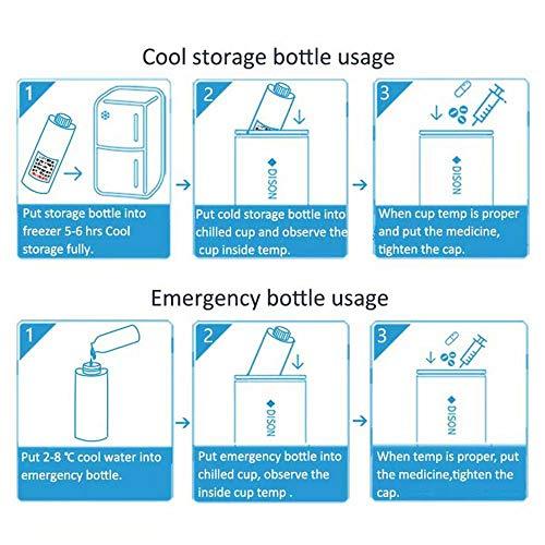 51TdYO2yZrL - Mini Estuche portátil de Viaje con refrigerador para refrigerador de insulina para medicamentos refrigerados con Pantalla de Temperatura Inteligente (Mantener 2-8 ° C Durante 24 Horas)